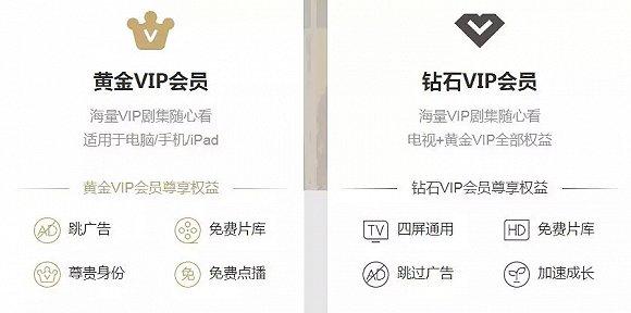 VIP會員即將破億仍難盈利,視頻平台如何「開源節流」?